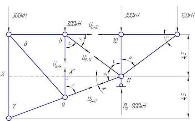 Определим геометрические
